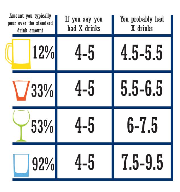 P1-S7-Size-Matters-Chart
